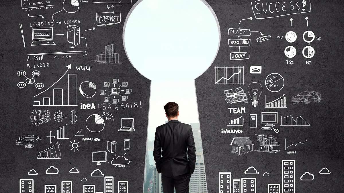 Составляющие успеха любого бизнес-проекта